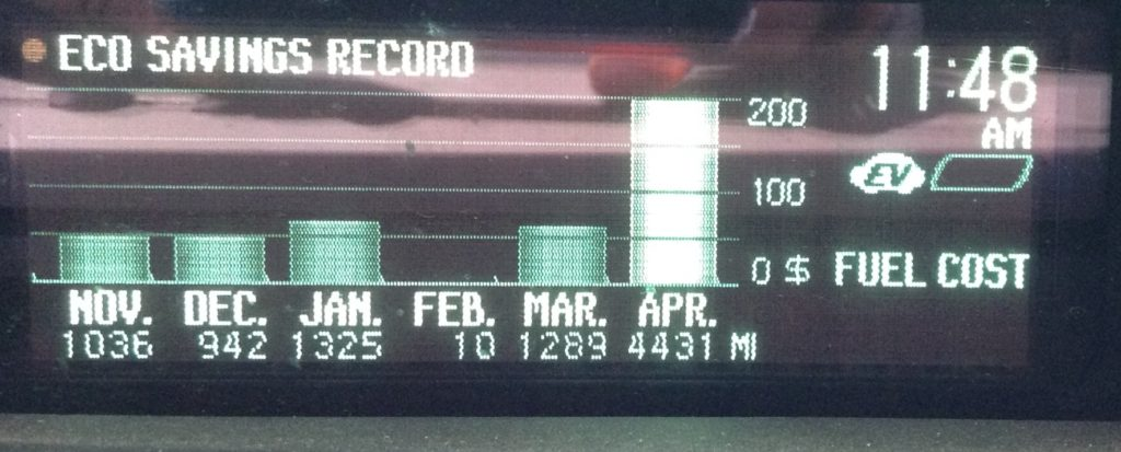 That's a lot of miles!